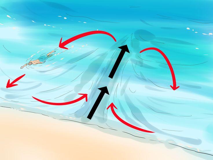 как спастись из обратного течения