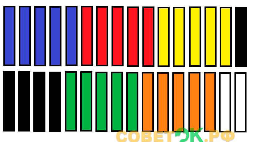 Игра для малышей от 1 года: Цветные палочки